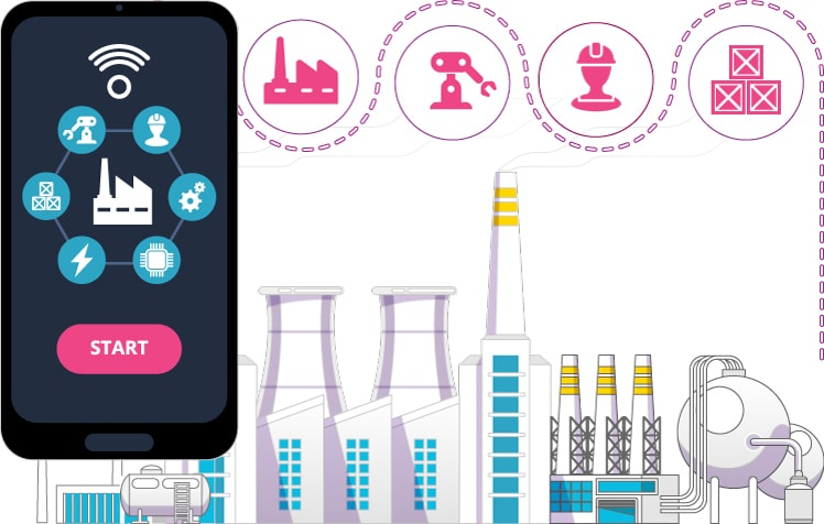 manufacturing gamification diagram