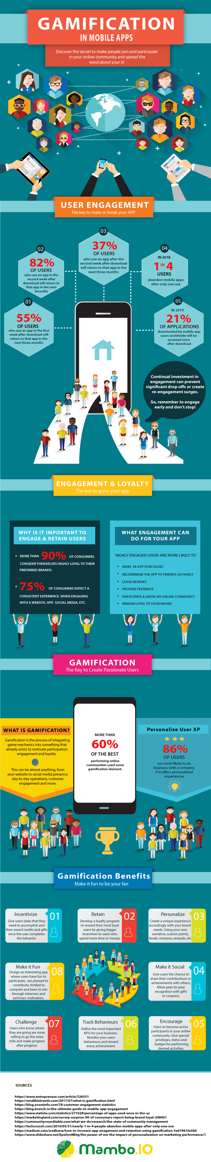 Gamification in Mobile Apps Infographic