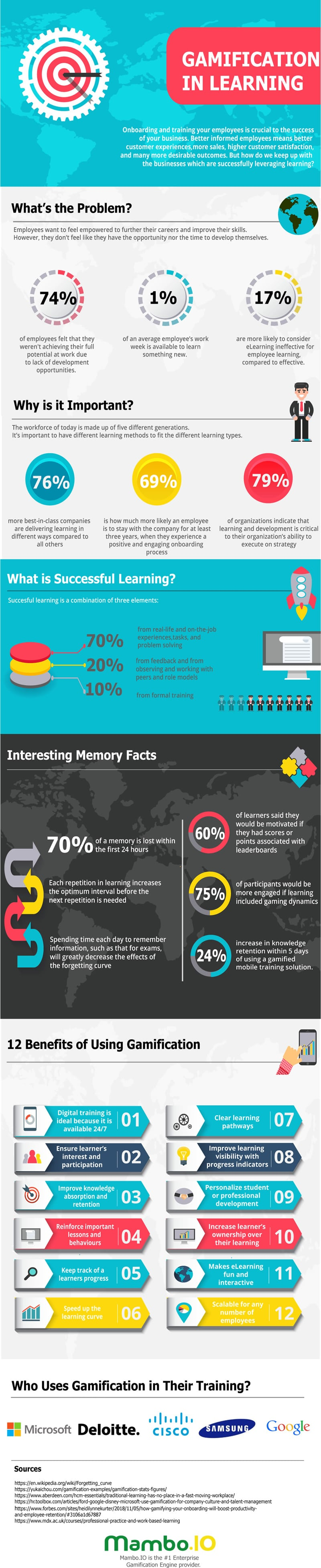 Gamification in Learning Infographic